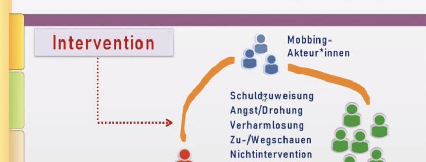 Mobbing stoppen in der Schule- Fortbildung des Mediationsteams